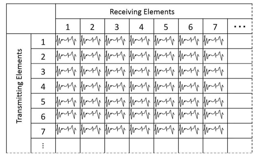 相控阵超声波检测技术