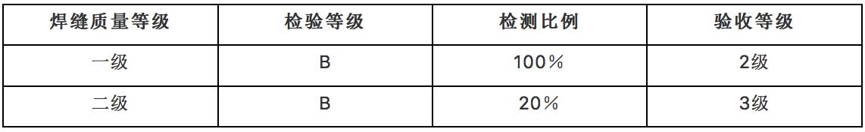 钢结构焊缝tanshang评定方法